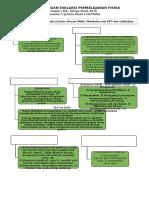Resume Tentang Keterampilan Proses Sains (Science Process Skills), Membahas Soal KPS Dan Validasinya