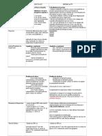 SCHD_ComparaçãoRequisitos_v02