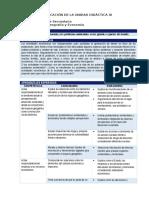 HGE - Planificación Unidad 4 - 3ro Grado (1)