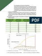 Funciones_de_produccion.pdf