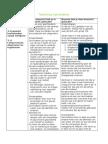 ogp 3 format voor toelichting bij lessen geschiedenis