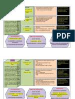 3ero objetivos bloques infograma.pdf