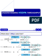 Understanding HSDPA Throughput