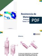 Resistencia Materiales UNIDAD 1 - Tema 1