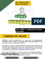 Cadena de Valor, Propuesta de Valor y Core Business