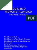 3.-Equilibrio Hidrometalurgico2_3ra Clase
