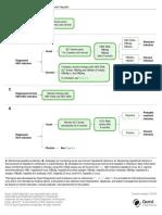 CF Hepatitis Fig2