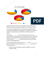 IELTS Simon Task 1 Pie Chart