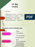 MANUSIA dan Kebudayaan PPT.pptx