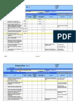 Performance Management Plan