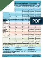 Banner Separacion de Componentes