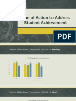 plan of action to address student achievement