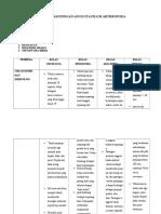Tabel Perbandingan Anggota Filum Arthropoda