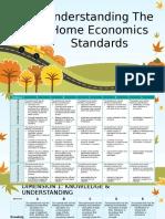 understanding the home economics standards
