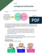 Tema 1 Psicología Educativa