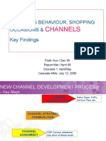 Shopper Based Channel Research - Summary Fin0506