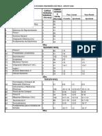 Plan de Estudios Ingenieria Electrica