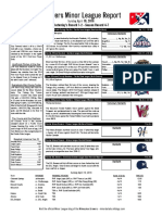 4.10.16 Minor League Report