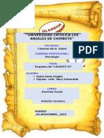Esquema de Laudato Si .PDF
