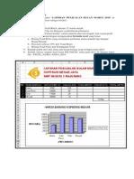 Soal Ujian Praktek TIK SMP Microsof Excel