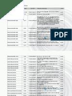 Filtros MAHLE catalogo