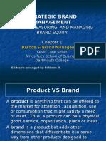 Kavin Keller Brand Management CH 1