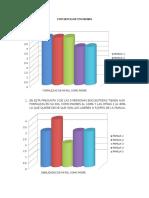 analisis encuestas accion psicosocial y familia