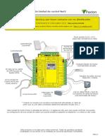 Ins-30000-ES Guia Rápida Unidad de Control Net2