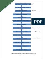 Schema Tehnologică Foaie de Calc