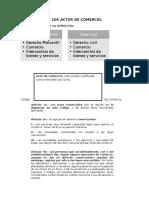 Derecho Mercantil U5