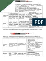 Matriz Evaluacion Diagnostica 2015