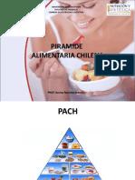 Piramide_Alimentaria_Chilena