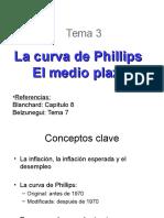 t3 La Curva de Phillips