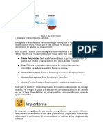 Diagrama Acero Al Carbono