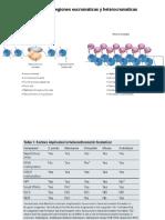 Teorica heterocromatina 8-6-09.ppt