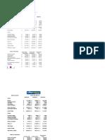Razones Financieras de Rentabilidad por Manuel Mtz de Grupo Posadas.xlsx