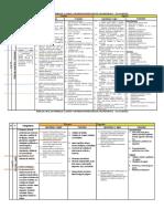 Matriz de Cartel de Aprendizaje a Lograr  de matematica EBAy Contenidos de Matematica 2015