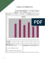 IE生產线平衡实例分析