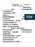 Bacterial Diseases 1