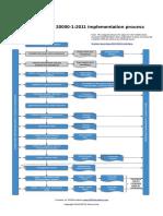 ISO_20000_Implementation_Diagram_EN.pdf