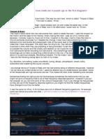 Mixng Analysis Improvement