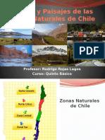 Relieve y Paisajes de las zonas naturales.pptx