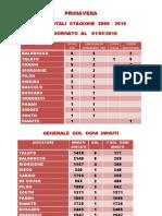 TABELLA STATISTICHE 2