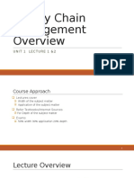 Unit 1  lectures 12 Supply Chain Management Overview.pptx