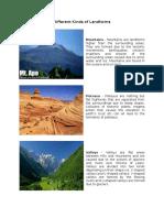 Different Kinds of Landforms (Discription & Picture