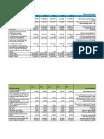 Informasi Umum - Ikhtisar Data Keuangan _2010 2015_english Bahasa
