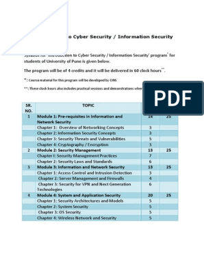 19_Introduction to Cyber Security OR Information Security
