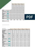 Matriz de Calificación por Ponderación inform 1