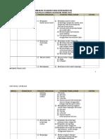 RPT TAHUN 1 KSSR  RPT Matematik (SK) Tahun 1(1).doc