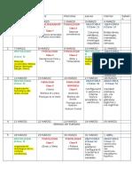 Cronograma Neurobiología ( Temas) VERSION FINAL 2016